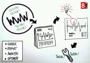 Egyedi webshop fejlesztés WordPress modulokkal